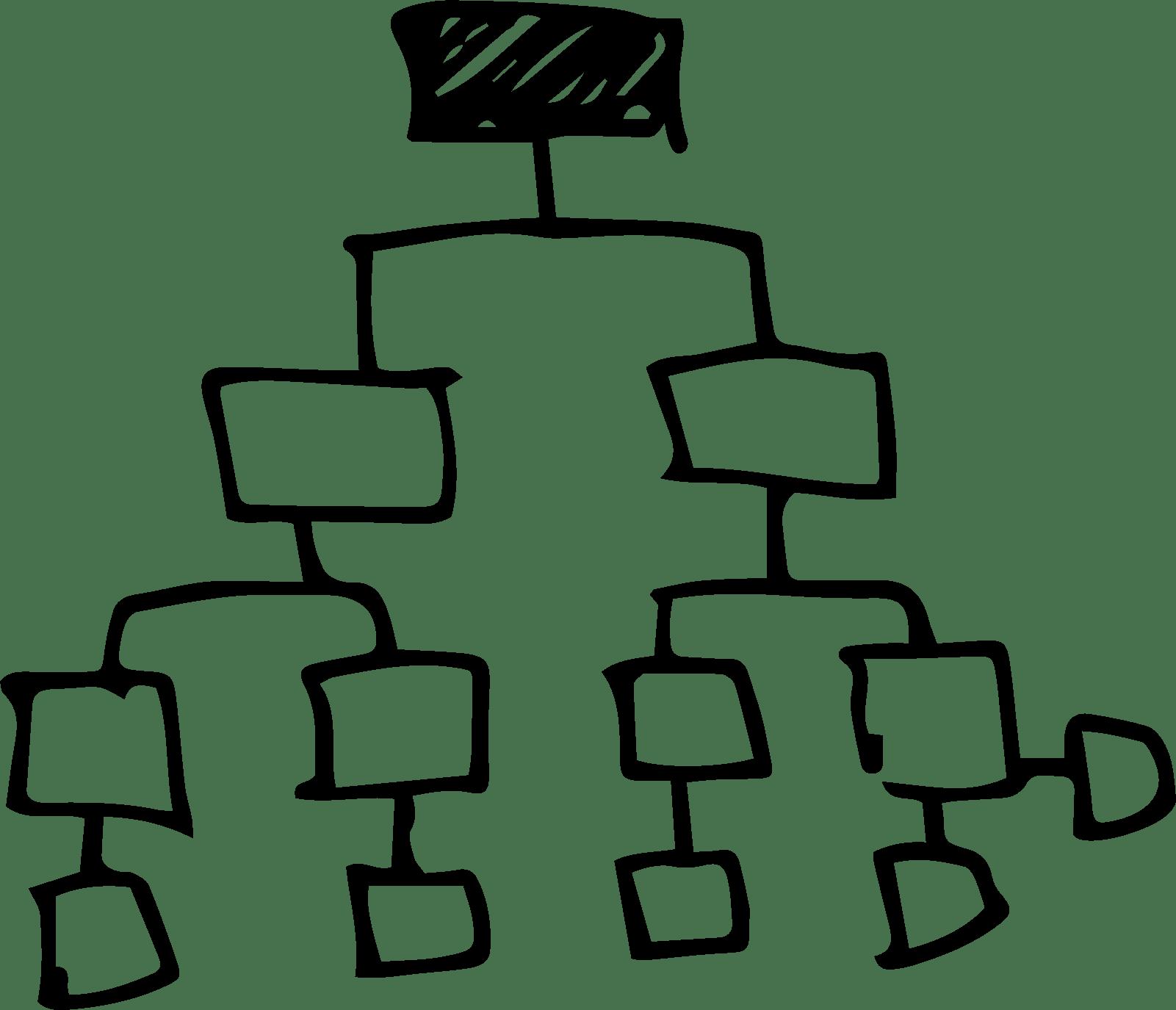 Organize website