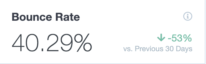 An example of what bounce rate is good